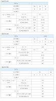 【メーカーカスタム】【MYRTXカラーカスタム対応モデル】クリーブランド588RTX2.0プレシジョンフォージドウェッジ[ダイナミックゴールドシリーズ]DG/DGSL/DGDSTスチールシャフト
