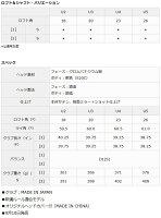 【メーカーカスタム】スリクソン945アイアン6本セット(#5~PW)ダイナミックゴールドDG/DGSL/DGセンシコア/DGDSTスチールシャフトダンロップSRIXONironマッスルバック