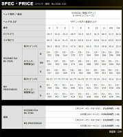 【メーカーカスタム】ホンマゴルフビジール525(BeZEAL525)アイアン[ライフルプロジェクトXシリーズ]プロジェクトX/Pxi(RIFLEPROJECTX)スチールシャフト6本セット(#5~#10)BeZEAL本間ゴルフ