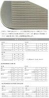 【メーカーカスタム】オノフAKA赤アイアン6本セット(#5~PW)[フブキAXアイアンシリーズ]AXi425/AXi375(FUBUKIAXIron)カーボンシャフトグローブライドONOFFironGLOBERIDE