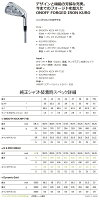 【メーカーカスタム】オノフラボスペックRB-247G限定アイアン6本セット(#5~PW)ダイナミックゴールド/SL/XP/CPTスチールシャフトONOFFLABOSPECiron