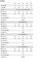 【メーカーカスタム】タイトリスト816H1/H2ユーティリティ(ハイブリッド)[[KBSツアー/KBSツアー90]KBSTOURスチールシャフトTitleist816