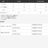 【メーカーカスタム】テーラーメイドグローレジーアイアン5本セット(#6~PW)[フブキAXアイアンシリーズ]AXi425/AXi375(FUBUKIAXIron)カーボンシャフトTaylorMadeGLOIREGiron