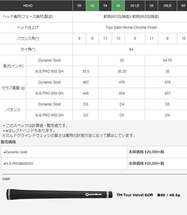 テーラーメイド ミルドグラインドウェッジ ツアーサテン ニッケルクロム仕上げヘッド [ダイナミックゴールド] DG X100/S200/S300/R300 スチールシャフト TaylorMade Milled Grind Wedge