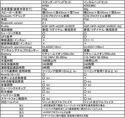 【Kemeko】【Bluetooth】バイク用[インカムヘッドセット]KR02iMICペアキット【あす楽対応】