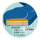 【正規代理店】カナケン治療用枕 EXシリーズ EXGEL(エックスジェル) EX半円マクラ + EXバストマットセット - 新感触エックスジェルをぜいたくに使用し質感を高めました。スベリ止めが付き、安定感抜群です。【smtb-s】 3
