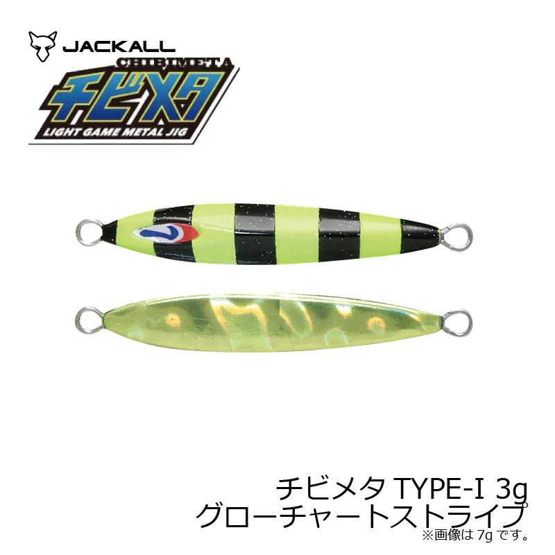 ルアー・フライ, ハードルアー (Jackall) TYPE-1 3g