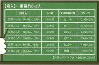 固形燃料固形こっこ〜8kg(10g(134個×6袋))/ケース
