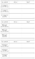 【送料無料】モダンデザインローベッド【FRANCLIN】フランクリン【国産ポケットコイルマットレス付き】クイーンワイドステージレイアウト(120cm)【】