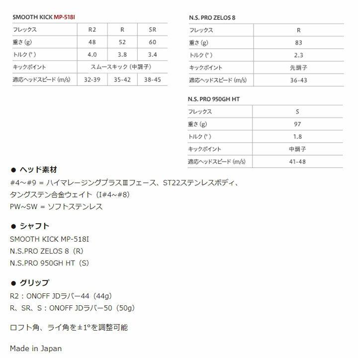 【2019モデル】オノフ アイアン 赤 5本セット(#6~#9, PW) シャフト:N.S.PRO ZELOS 8/N.S.PRO 950GH HT スチール ONOFF IRON AKA 赤オノフ