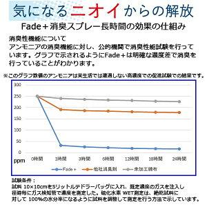Fade+(フェードプラス)消臭スプレーJC1001100ml【3本セット】Fade+は日本で開発された人工酵素を使用した消臭・除菌・抗菌剤です。いい香りはそのままに、悪臭のみに力を発揮します。