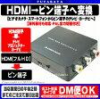 HDMI出力機器の映像をコンポジット接続に変換GREEN HOUSE GH-HCV-RCA●HDMI-コンポジットコンバーター●小型・軽量●フルHD 1080p対応●HDMIデータをアナログ端子へ変換●PAL・NTSC対応