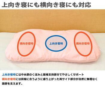 西川まくらクーシェ高さ調節5箇所43×63cm