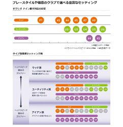 ◇【2016モデル】ダンロップXXIO9ゼクシオナインアイアン5本セットMP900カーボン<12/5発売予定>