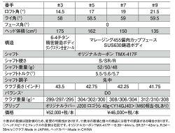 ◇ヤマハインプレスUD+2フェアウェイウッド#32017モデル