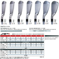 ◇タイトリストAP1716アイアン単品カーボンシャフト2016日本仕様