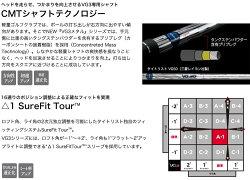 ◇タイトリストVG3ドライバー2016モデル日本仕様