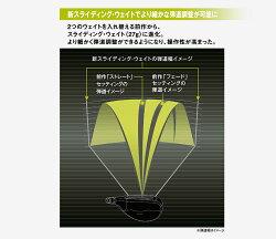 テーラーメイドM1レスキューユーティリティエムワンTM5-117カーボン日本仕様2017モデル