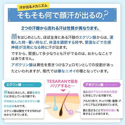 汗の出るメカニズム(1)