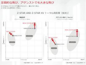 スリクソンNEWZ-STARXVゴルフボール1ダース(12P)SRIXON2017モデル日本正規品【あす楽対応】【3ダース以上送料無料】