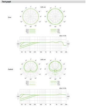 LWEITT(ルウィット)【4月25日発売予定】LTC340◆ペンシルタイプコンデンサーマイク【LTC340】