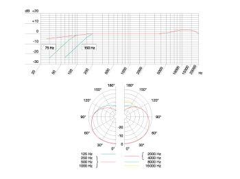 AKG(エーケージー)C451B/ST◆スティック型マイクロフォンステレオペア