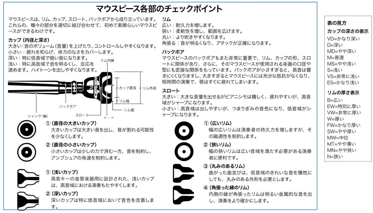 Conn-SelmerVincentBach『BachClassicSeriesMouthpiece11銀メッキ仕上げ』