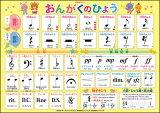 おんがくのひょう(入門編)(AKPO-6/サイズ:B2サイズ(51.5cm×72.8cm))