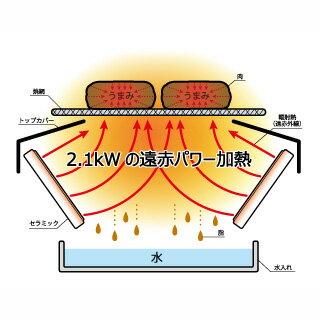 ニチネン遠赤外線グリルCCI-101