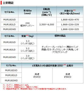 マキタ充電式草刈機MUR183UDRFUハンドル18Vバッテリー1個・充電器付(セット)分割桿