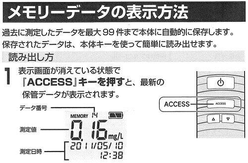 藤田電機製作所 アルコールチェッカー FA-900 …