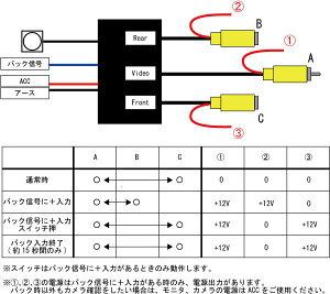 AVオートセレクター映像切換えスイッチ付AVセレクター送料込2016May