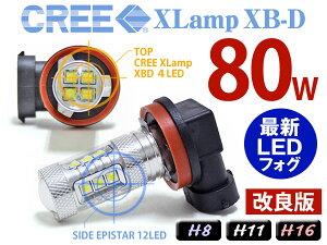 フォグバルブCREE社製XBD光源搭載16LEDアルミヒートシンクドームレンズ