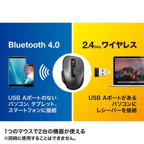 ワイヤレスブルーLEDコンボマウスガンメタMA-WBTBL135GMサンワサプライ