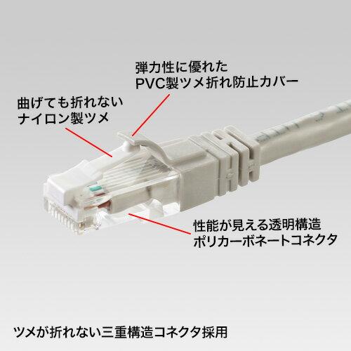 【訳あり 新品】つめ折れ防止LANケーブル(Cat6・50m・ライトグレー) ※箱にキズ、汚れあり KB-T6TS-50 サンワサプライ