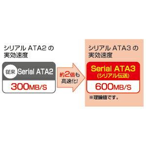下L型シリアルATA3ケーブル(両ラッチ付き・0.5m)_サンワサプライ_TK-SATA3-05SL