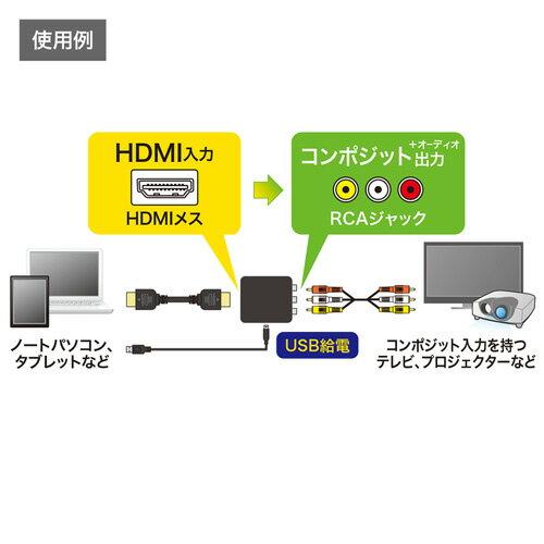 【訳あり 新品】HDMI信号コンポジット変換コンバーター ※箱にキズ、汚れあり