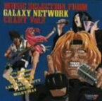 【中古】マクロス7 MUSIC SELECTION FROM GALAXY NETWORK CHART 2/アニメ・サントラ