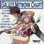 【中古】マクロス7 MUSIC SELECTION FROM GALAXY NETWORK CHART/アニメ・サントラ