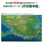 JR北陸本線