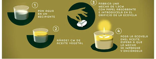 【送料無料】スペインから直輸入!エコベラ水と油でキャンドルが作れます。ろうそく/蝋燭
