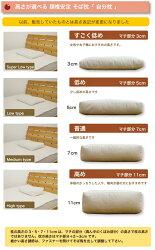 オーガニックコットン防虫そば枕中身出し入れすることにより簡単に高さ調整ができます。枕まくらマクラマクラピローピロー頸椎安定枕首いた解消快眠快眠枕ソバマクラソバ快眠枕高さ調整自在枕オーガニック枕