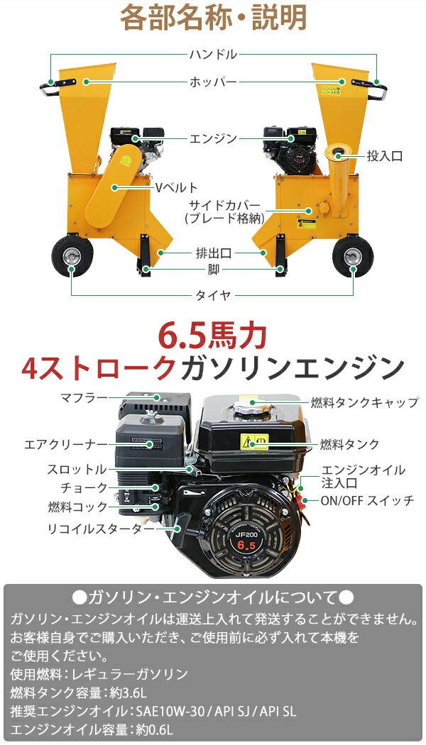 『エンジン式粉砕機』