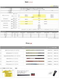 【予約】ブリヂストンゴルフBRIDGESTONEGOLFゴルフクラブTOURBJGRドライバーSpeeder569EVOLUTION4/TOURADIZ-5/DiamanaRF50/ATTASCoooL5