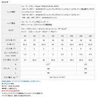 ダンロップDUNLOPレディースゴルフクラブXXIOXアイアン5本セット(#7-9,PW,SW)ブルーゼクシオテンMP1000Lカーボンシャフト2018