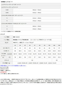 【予約】ダンロップスリクソンDUNLOPSRIXONメンズZ585アイアンダイナミックゴールドDSTシャフト単品2018