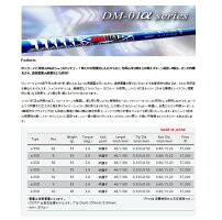 【ポイント10倍】【2017年モデル】DOCUS【ドゥーカス】DCD711メンズドライバーDERAMAXDM-01αシリーズ装着モデル