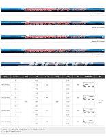 【カスタム】【2017年モデル】Titleist【タイトリスト】917D2ドライバーSpeederevo3/Speederevo2/SpeederevoTS/Speederevoメンズゴルフクラブ
