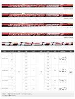 【】【2017年モデル】Titleist【タイトリスト】917D2ドライバーSpeederEVOLUTION3メンズゴルフクラブ