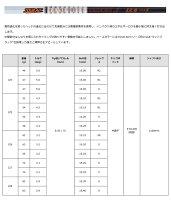 【ポイント10倍】カムイKAMUIメンズゴルフクラブTP-09STyphoonProタイフーンプロドライバーTourADIZ